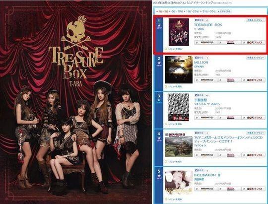 T-ARA「日本で発売した正規2集でオリコンチャート1位に」