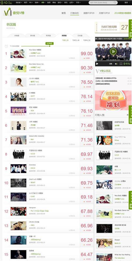 ヒョミンとジヨンのソロ曲MVが中国大手サイトで大好評